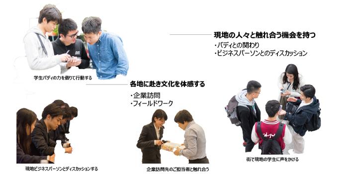 TEIJIN 帝人株式会社の事例紹介
