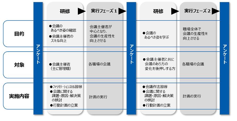 旭化成株式会社様事例